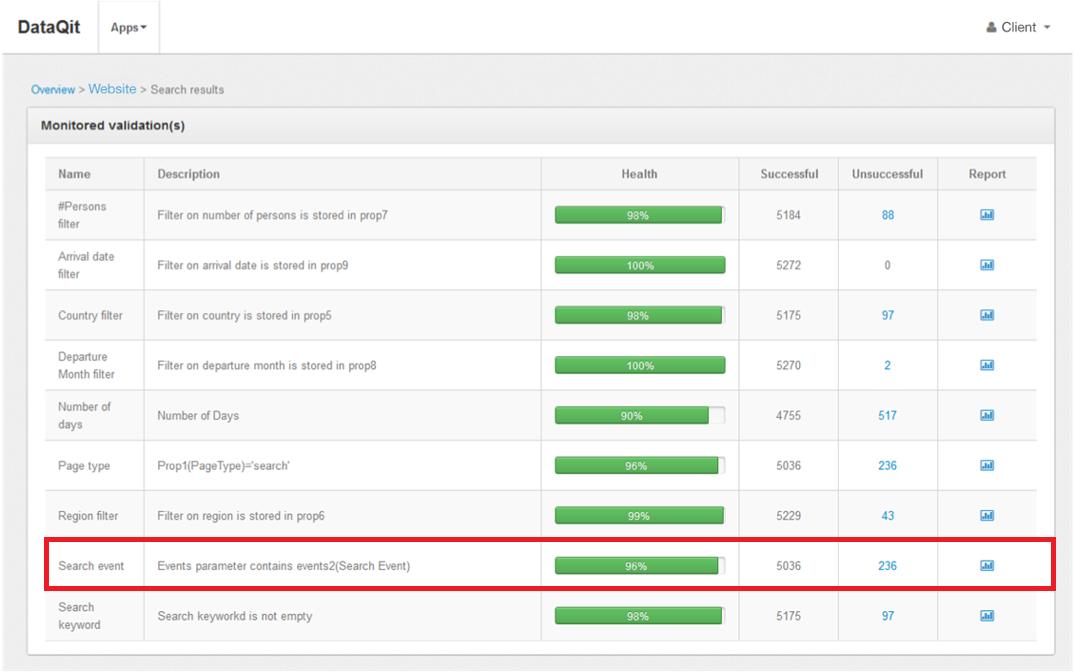Find JavaScript Errors with Qmon